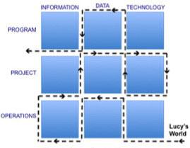 technology-career-framework-fig4