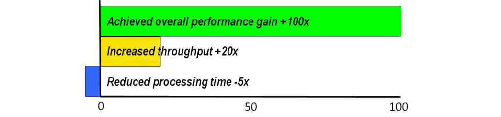 PerformanceGraph-2