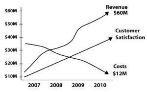 Revenue_Line_Graph