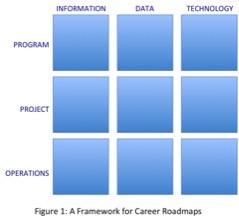 technology-career-framework-fig1